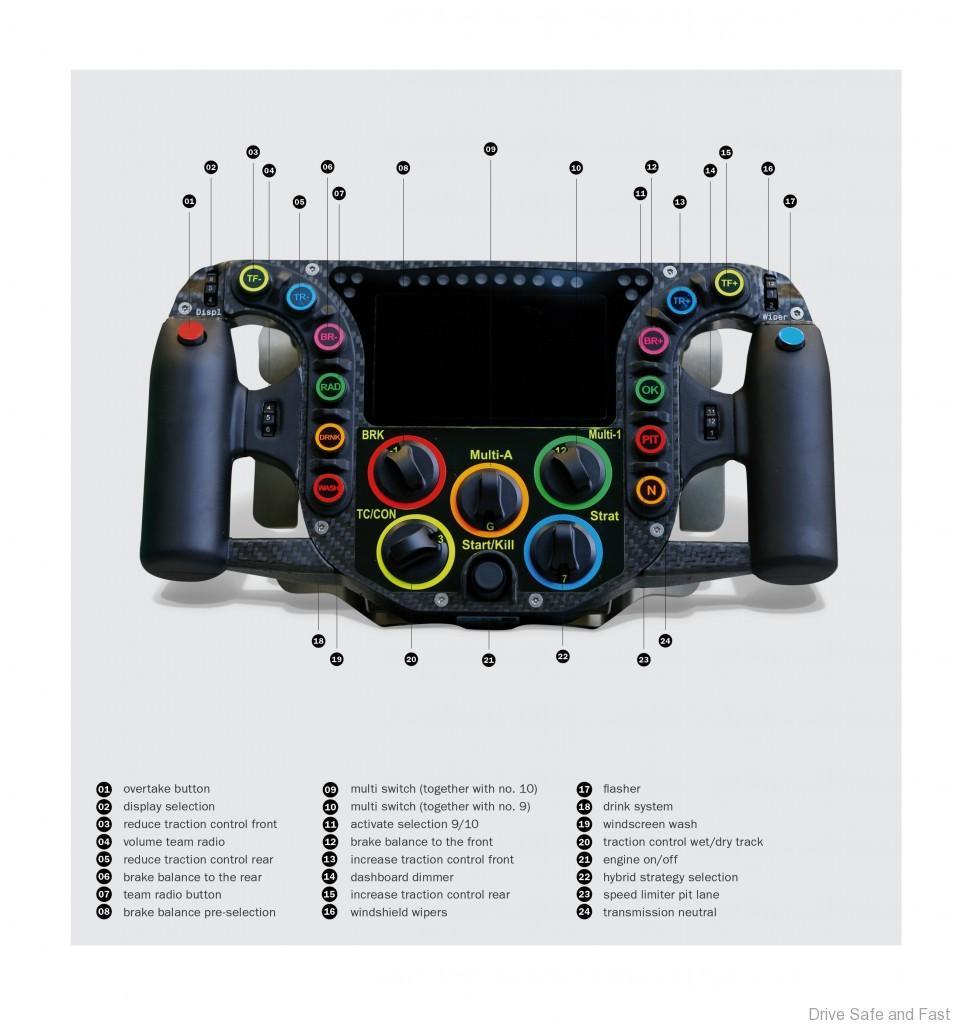 Porsche-919-Hybrid-Steering-Wheel3