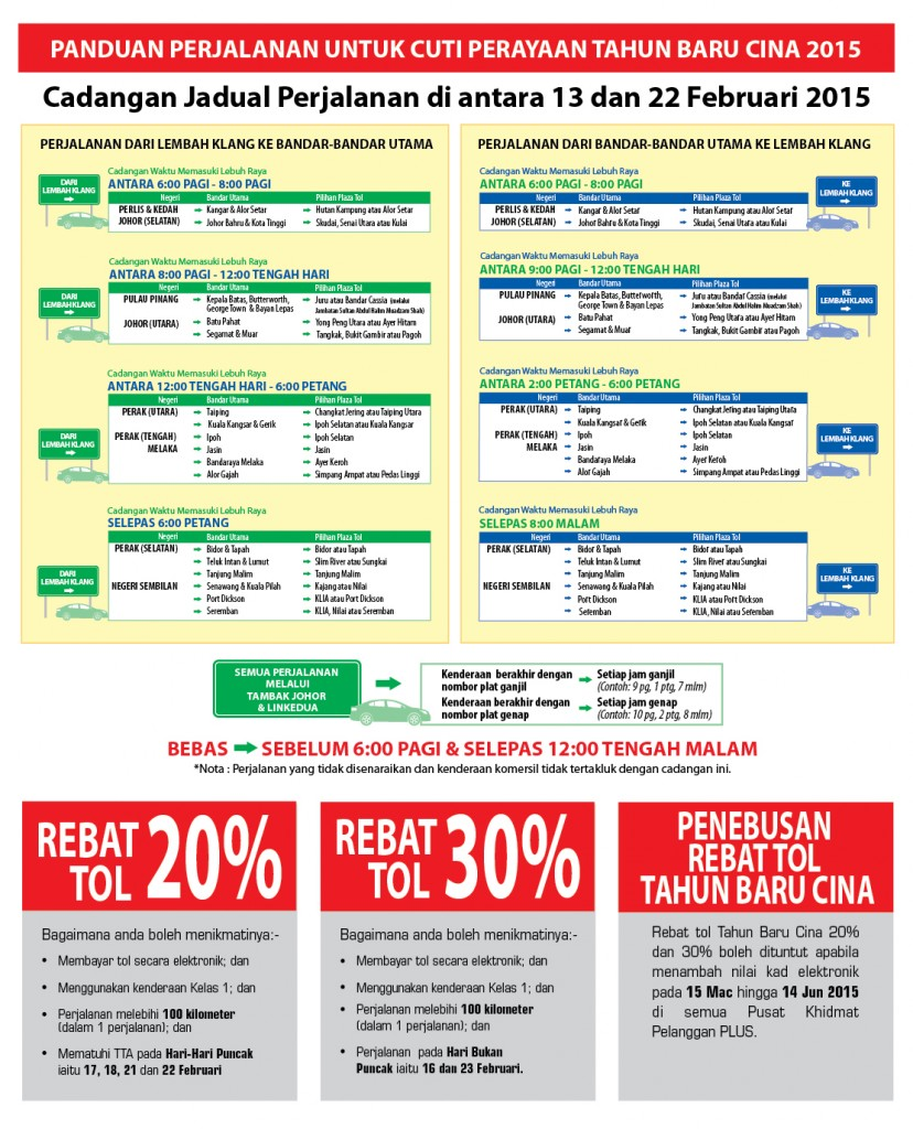 Klang_Valley_BM_Rebate