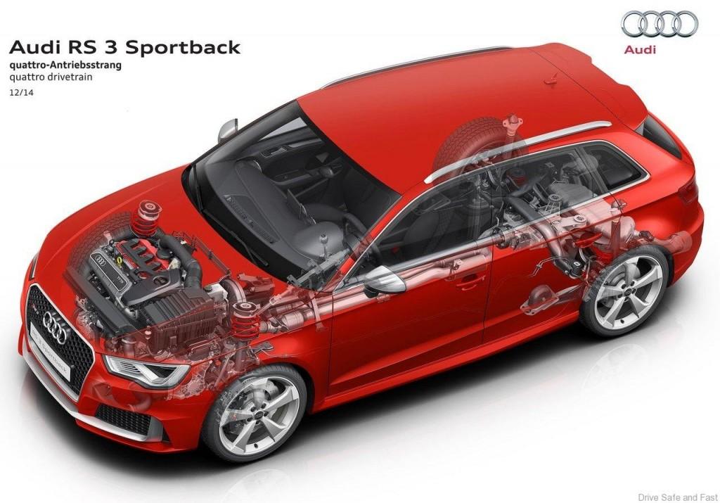 Audi-RS3_Sportback7