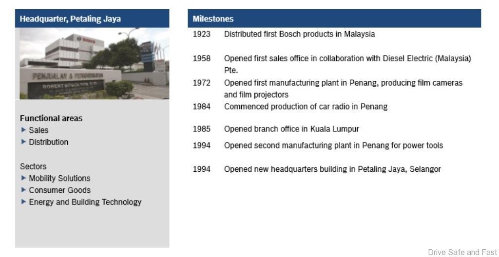 Bosch-Malaysia-Milestones