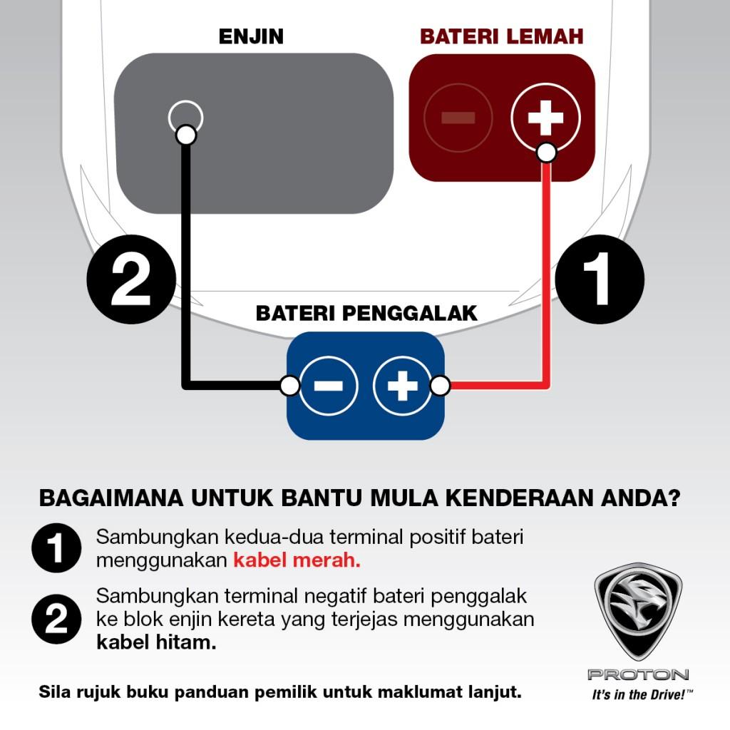 Bagaimana untuk bantu mula kenderaan anda - BM (1)