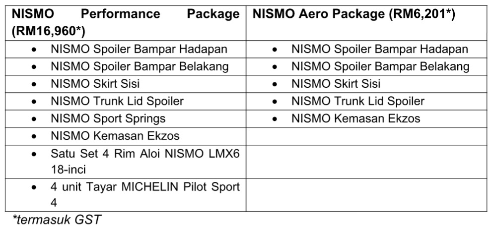 Nissan Teana NISMO Package