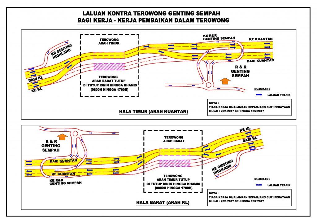 Pelan laluan kontra (1)