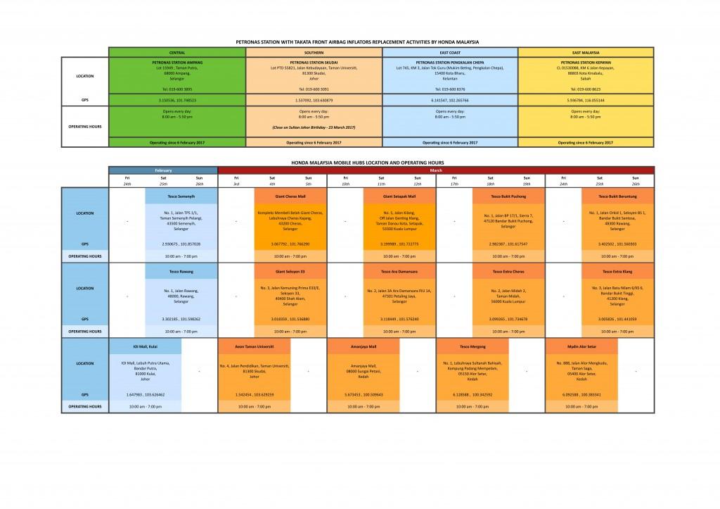 Honda Malaysia Mall Hubs and Petronas Location and Operating Hours_230217-1