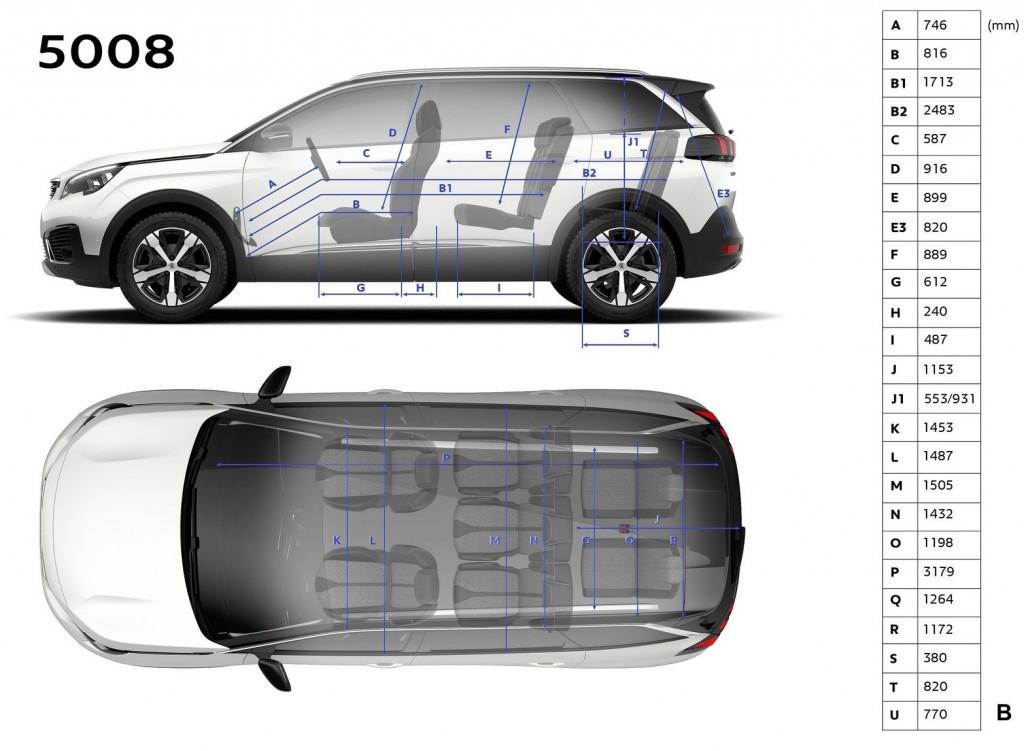 Peugeot-5008-2017-19