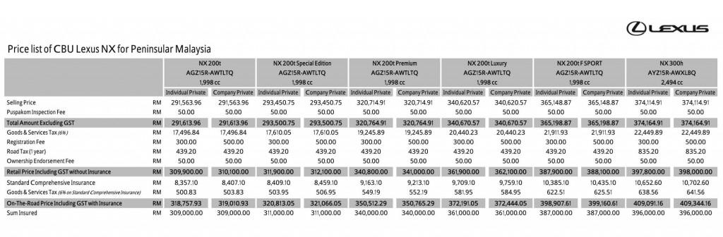 1 0 NX Price List - PM-1