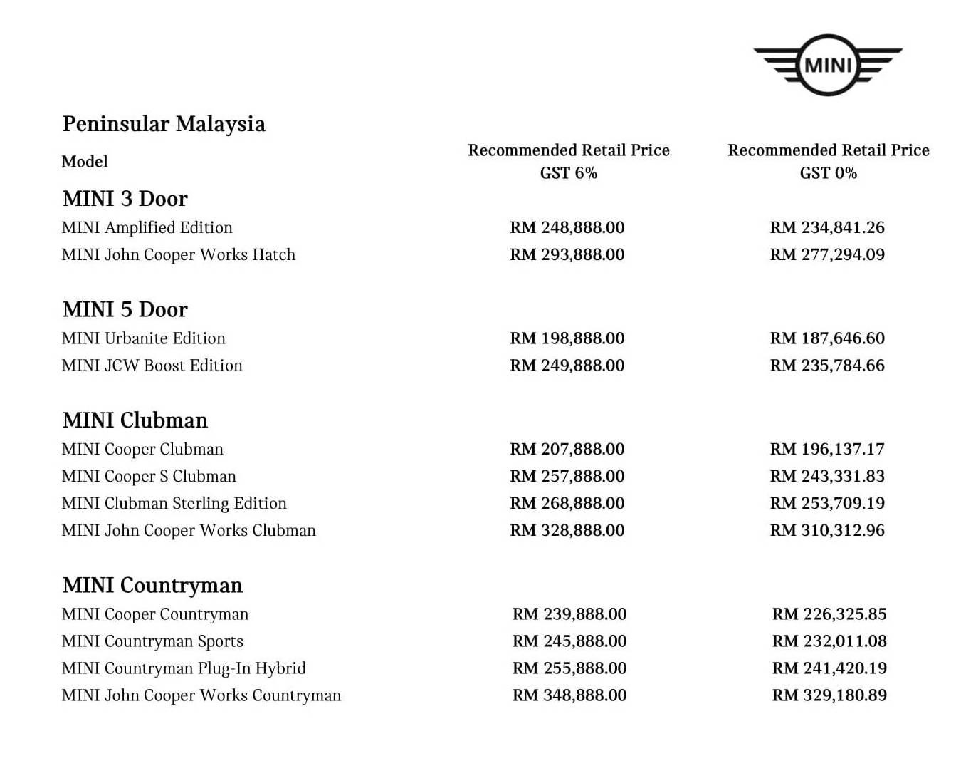 MINI - Peninsular Malaysia-1