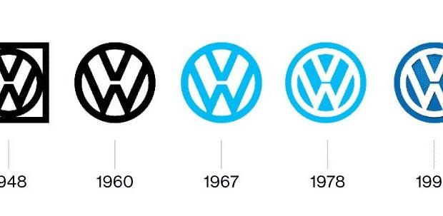 volkswagen-logotyp-1937-2012-620x303